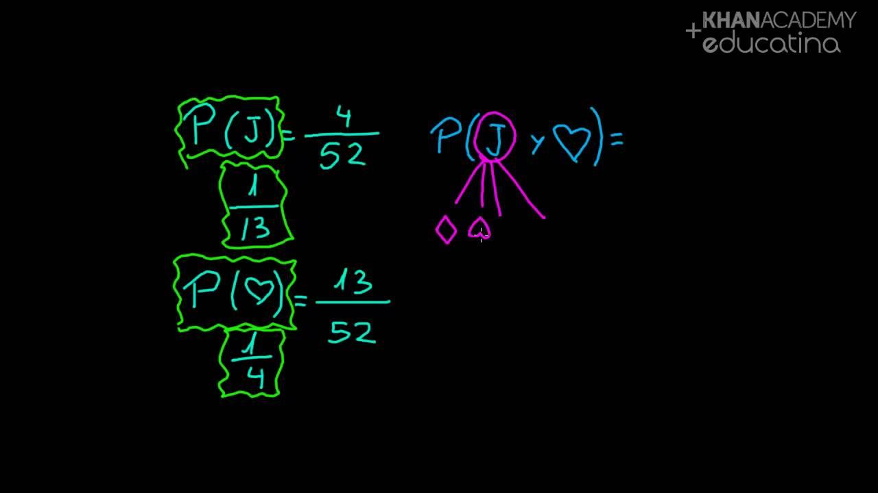 Educatina probabilidad con cartas y diagramas de venn probabilidad con cartas y diagramas de venn ccuart Image collections
