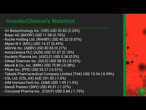 InvestorChannel's Covid-19 Watchlist Update for Thursday, October 29, 2020, 16:05 EST