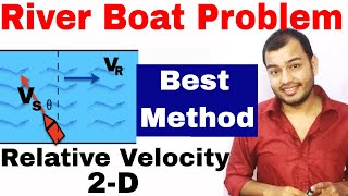 River Boat Problem || Relative Velocity in 2D || River Man Problem ||  Motion in a Plane || JEE NEET