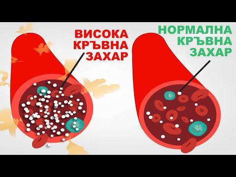 Диабет дебелина кръв