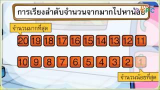 สื่อการเรียนการสอน การเรียงลำดับจำนวน ป.1 คณิตศาสตร์