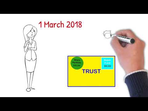 Download Trust Income Distributed to Minors Mp4 HD Video and MP3