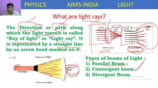 AIMS TODAY Live Stream – 2ND JUNE 2020 – 7TH CLASS  – PHYSICS (4 PM TO 4:45 PM SESSION)
