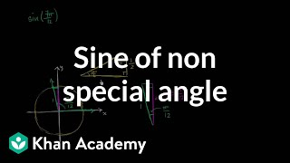 Sine Of Non Special Angle | Trig Identities And Examples | Trigonometry | Khan Academy