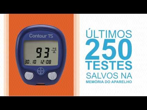 Behandlung von Diabetes-Tour