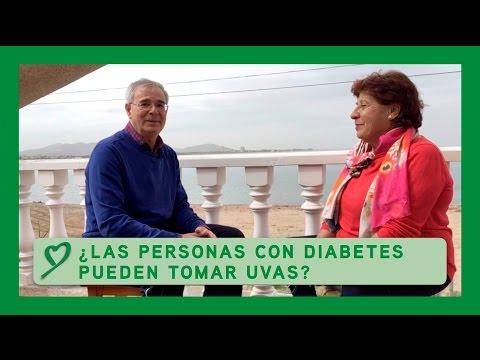 Medicamentos para la diabetes Glucophage