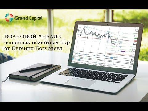 Волновой анализ основных валютных пар 03–09 августа