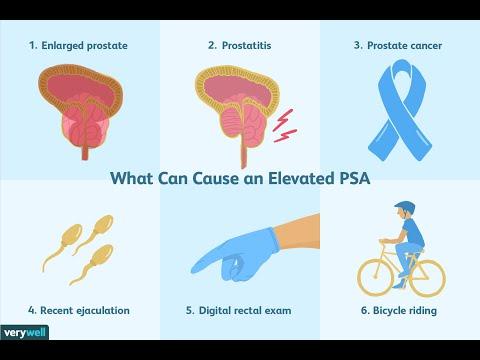 Prostatitis symptoms chronic