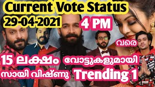 Vote Result Today 29-04-2021 Final Vote Result Biggboss Malayalam Seson 3 Latest Live Poll Result
