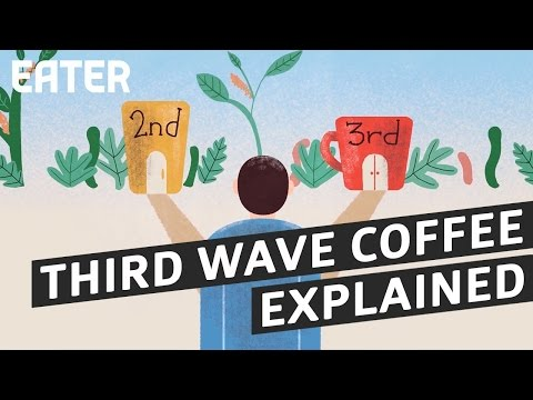 How We Got To Third Wave Coffee and Peet's Plan For the Future