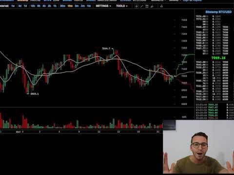 Market Update Nov.7