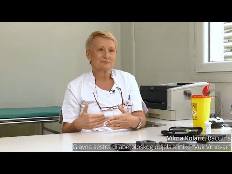 Tentorium liječenje hipertenzije