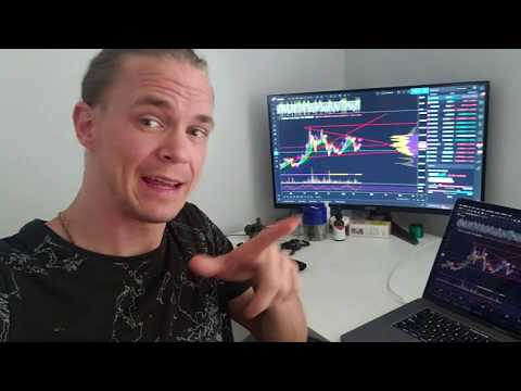 Bitcoin Techinal Analysis  & News Today