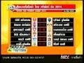 2014/03/16 สรุปผลฟุตบอลไทยพรีเมียร์ลีก - YouTube