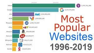 Welche Website hat die meisten Kryptohurnen?