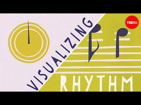 Visualize rhythm