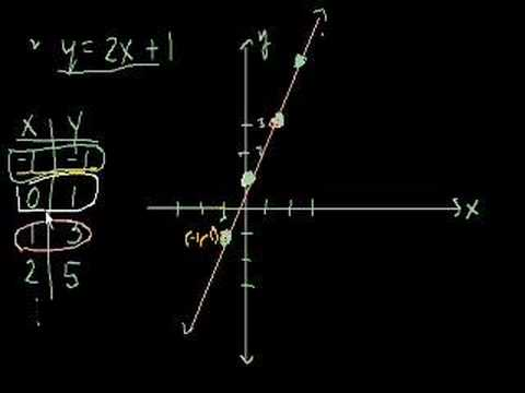 Online Mathematics Courses - AcademicEarth org