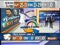 Exit Poll On IndiaTV: Congress gains vote percentage in Saurashtra, Kutch