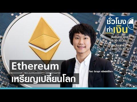 Xdn btc tradingview
