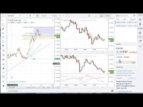 FOREX.com Web Trading Overview