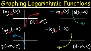 Graphing Logarithmic Functions With Transformations, Asymptotes, And Domain & Range