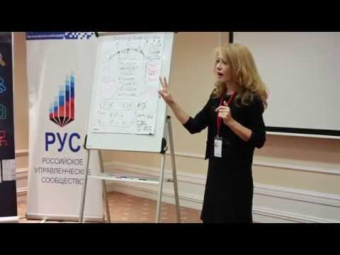 Целеполагание. Планирование шагов к цели. Выступление Елены Грабарь на конференции РУС.