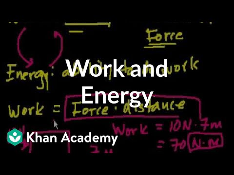 A thumbnail for: Work and energy