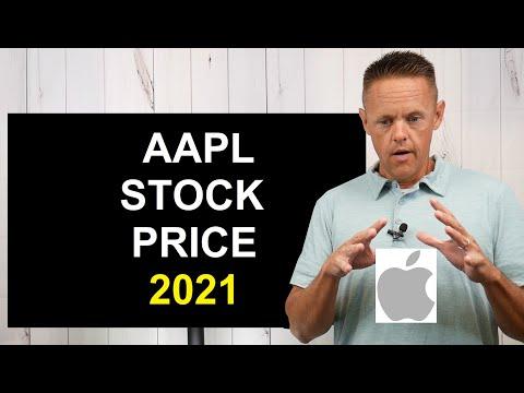 Apple Stock Price Prediction 2021 | AAPL Stock Analysis