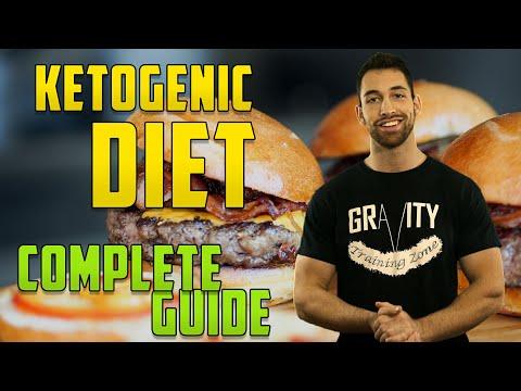 KETOGENIC DIET Meal Plan 🥑 FULL DAY OF EATING for Beginners ➟ Keto Cutting & Shredding Recipes Prep