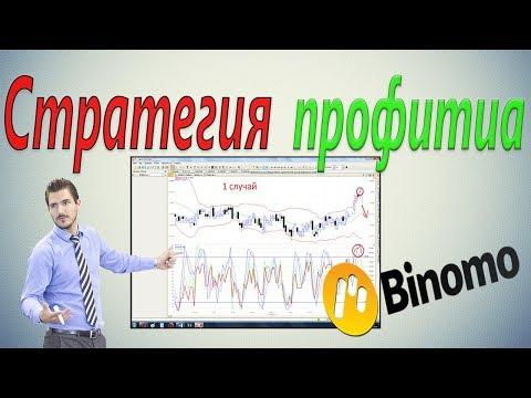Vospar бинарные опционы минимальный депозит