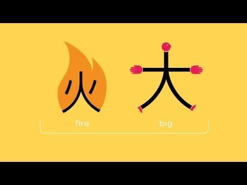 Mit kleinen Bildchen ganz einfach Chinesisch lernen - Chineasy - DLD 2014