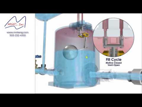 Pressure Motive Condensate Pump Cycle