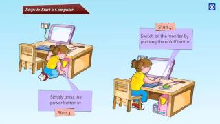 Operating A Computer