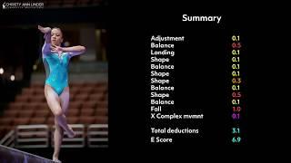 Understanding Gymnastics E Score: Emma Malabuyo