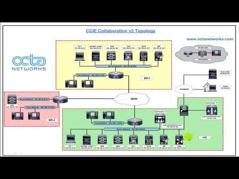CCIE Collaboration Demo
