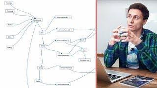 ВОРОНКА ПРОДАЖ ДЛЯ СОЦИАЛЬНЫХ СЕТЕЙ | Как создать в xMind? Видеоурок | Алексей Аль-Ватар