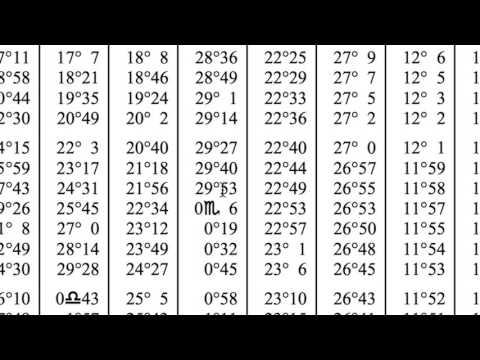 Астрология за что отвечает 5 дом