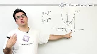 Graf funkce s absolutní hodnotou v argumentu