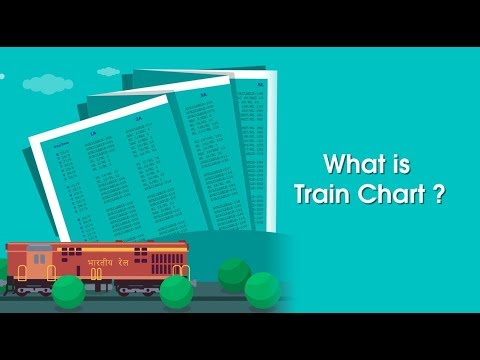 What is Train Charting: Everything You Need to Know
