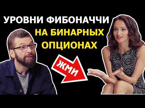 Видео обучение по бинарным опционам