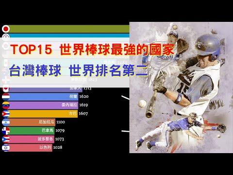 WBSC男子棒球 台灣世界排名第二 | Top15 世界棒球排名最強的國家(2012-2021)