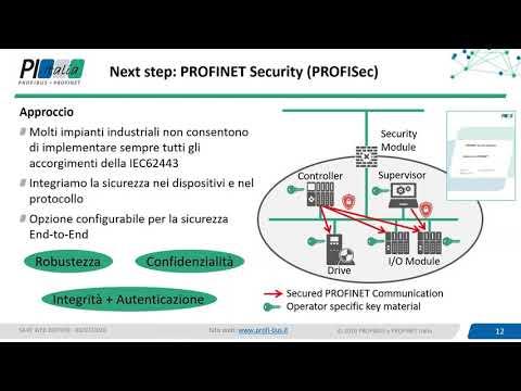 Bus di campo, Cyber security, Ethernet, Fieldbus, Profinet