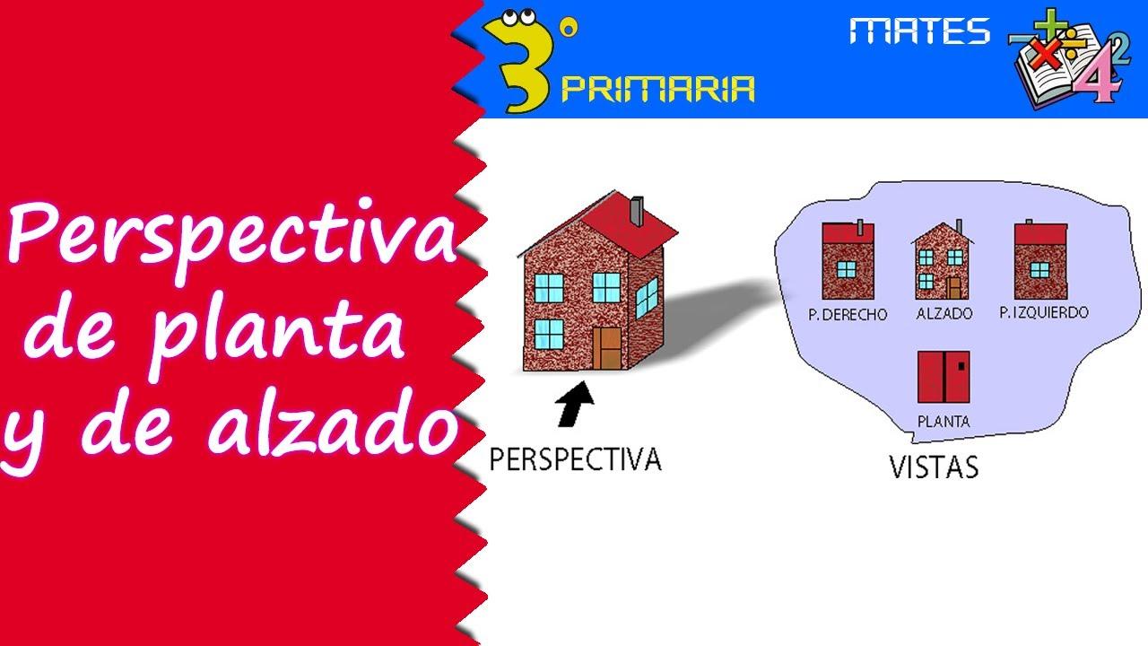 Matemáticas. 3º Primaria. Tema 2. Perspectiva de frente y desde arriba