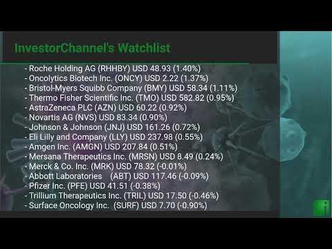InvestorChannel's Cancer Treatment Watchlist Update for Friday, October, 15, 2021, 16:00 EST