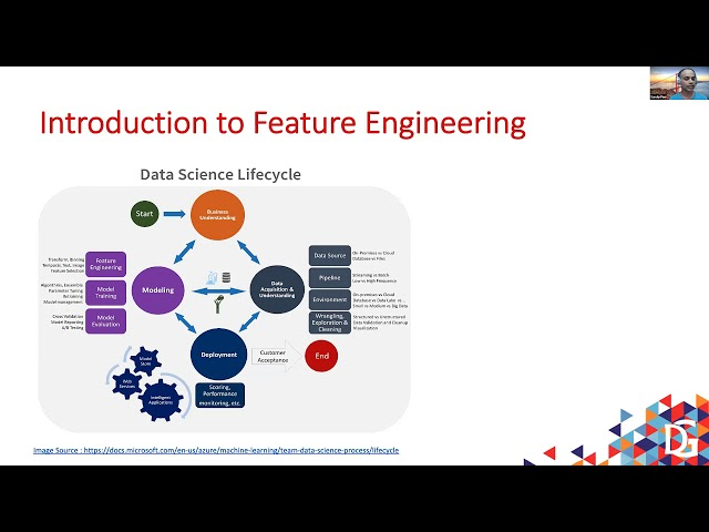 Art of Feature Engineering- For Machine Learning by Sandip Pani