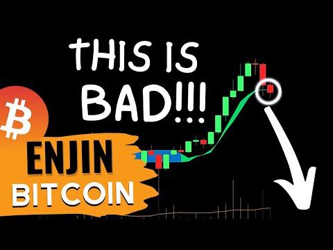Bitcoin 24 oră