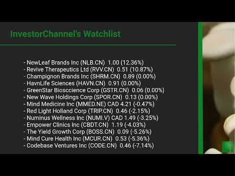 InvestorChannel's Psychedelics Watchlist Update for Friday, February, 26, 2021, 16:00 EST