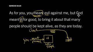 Genesis 50:16–21 // Does God Rule Over Sin?