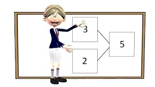 Number Bonds Introduction