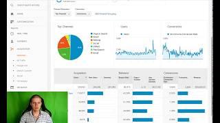 Модул 2.3 - Начална подготовка за измерване и анализи 1 (Google Analytics)